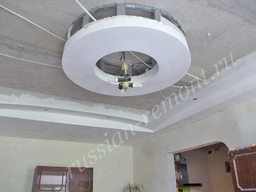 Как сделать круг из гипрока на потолке