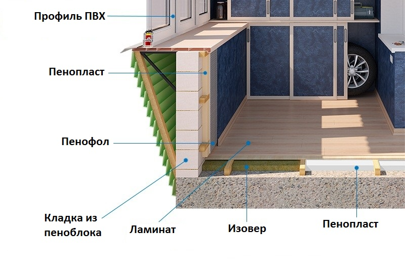 Хотите добавить квартире квадратные метры? Утеплите лоджию!