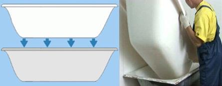 акриловый вкладыш в ваннк